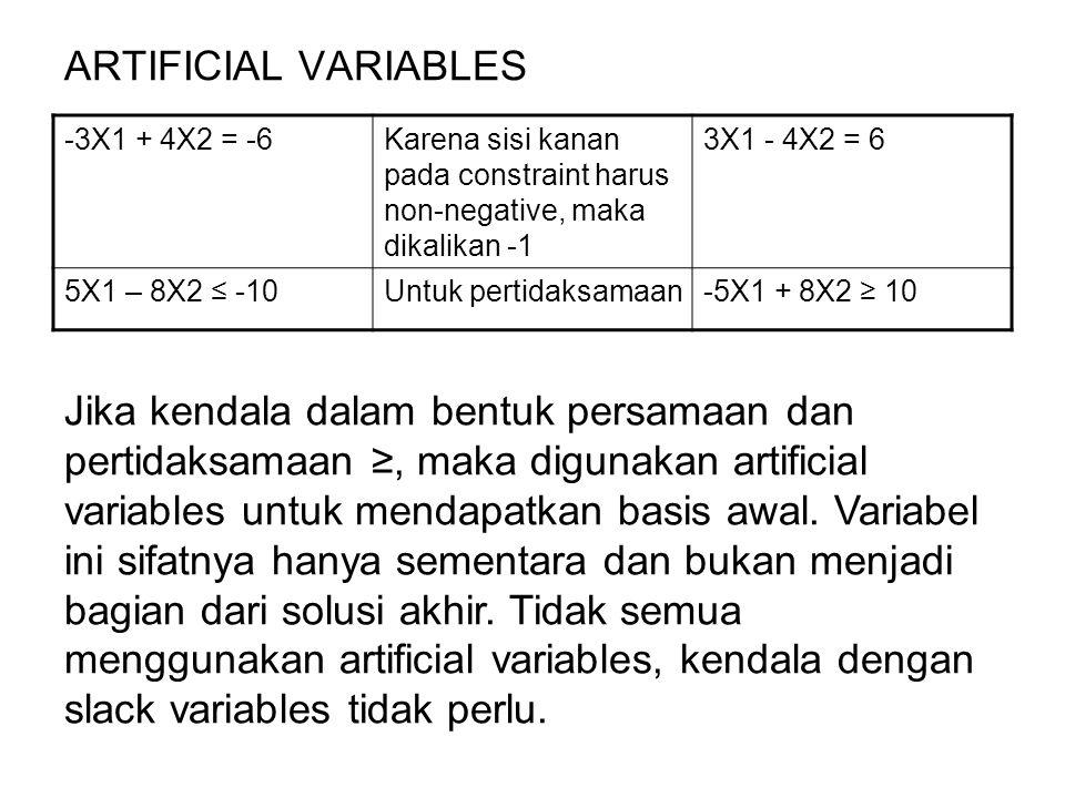 ARTIFICIAL VARIABLES -3X1 + 4X2 = -6Karena sisi kanan pada constraint harus non-negative, maka dikalikan -1 3X1 - 4X2 = 6 5X1 – 8X2 ≤ -10Untuk pertida