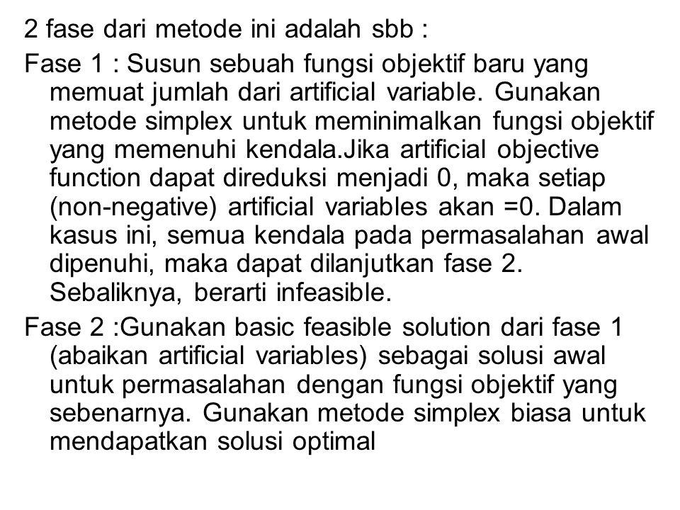 2 fase dari metode ini adalah sbb : Fase 1 : Susun sebuah fungsi objektif baru yang memuat jumlah dari artificial variable. Gunakan metode simplex unt
