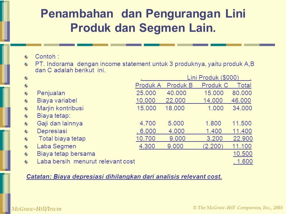 © The McGraw-Hill Companies, Inc., 2003 McGraw-Hill/Irwin Penambahan dan Pengurangan Lini Produk dan Segmen Lain. Contoh : PT. Indorama dengan income