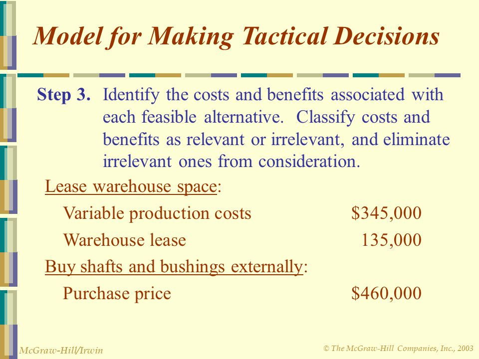 © The McGraw-Hill Companies, Inc., 2003 McGraw-Hill/Irwin Model for Making Tactical Decisions Lease warehouse space: Variable production costs$345,000