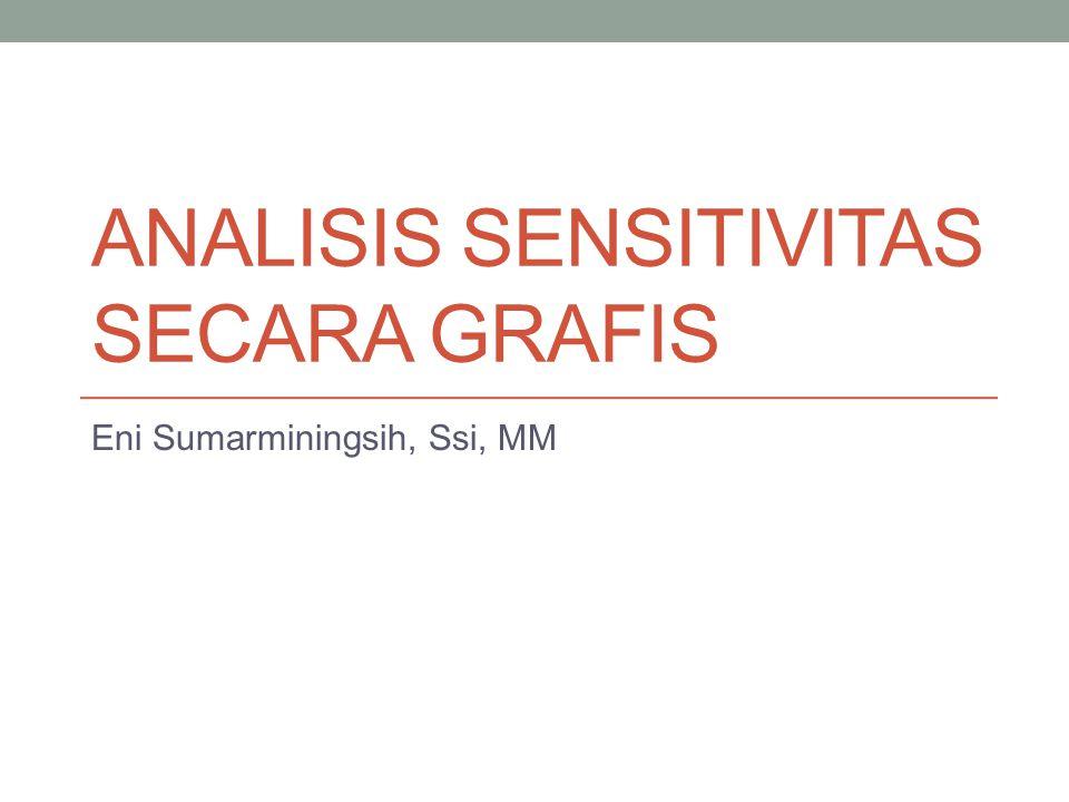 ANALISIS SENSITIVITAS SECARA GRAFIS Eni Sumarminingsih, Ssi, MM