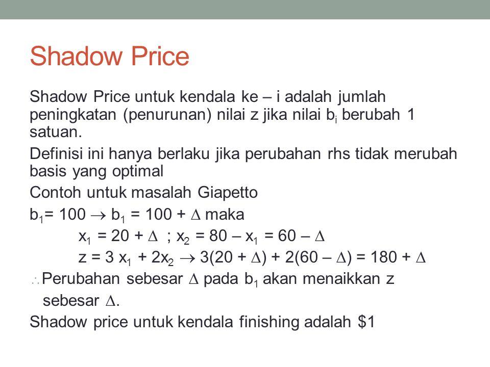 Shadow Price Shadow Price untuk kendala ke – i adalah jumlah peningkatan (penurunan) nilai z jika nilai b i berubah 1 satuan. Definisi ini hanya berla