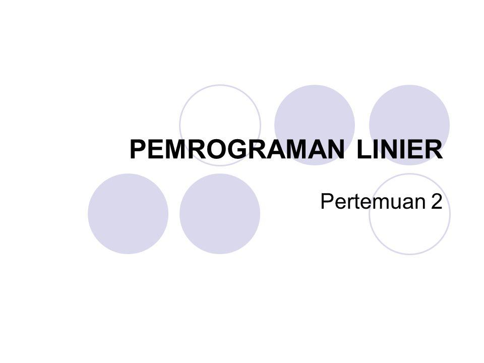 Ciri-ciri dari bentuk baku model program linier Semua fungsi kendala/pembatas berupa persamaan dengan sisi kanan non-negatif.