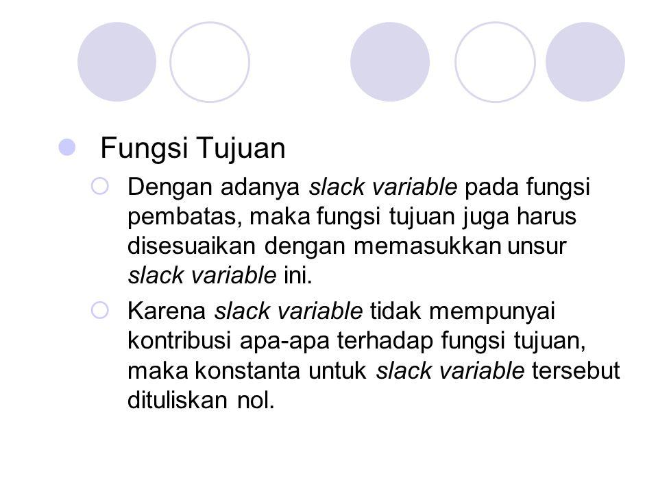 Fungsi Tujuan  Dengan adanya slack variable pada fungsi pembatas, maka fungsi tujuan juga harus disesuaikan dengan memasukkan unsur slack variable in