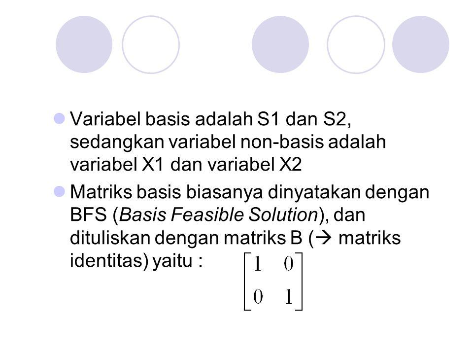 Variabel basis adalah S1 dan S2, sedangkan variabel non-basis adalah variabel X1 dan variabel X2 Matriks basis biasanya dinyatakan dengan BFS (Basis F