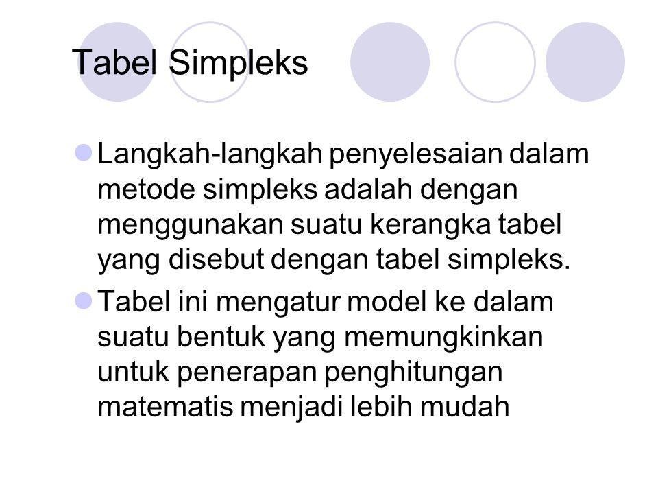 Tabel Simpleks Langkah-langkah penyelesaian dalam metode simpleks adalah dengan menggunakan suatu kerangka tabel yang disebut dengan tabel simpleks. T