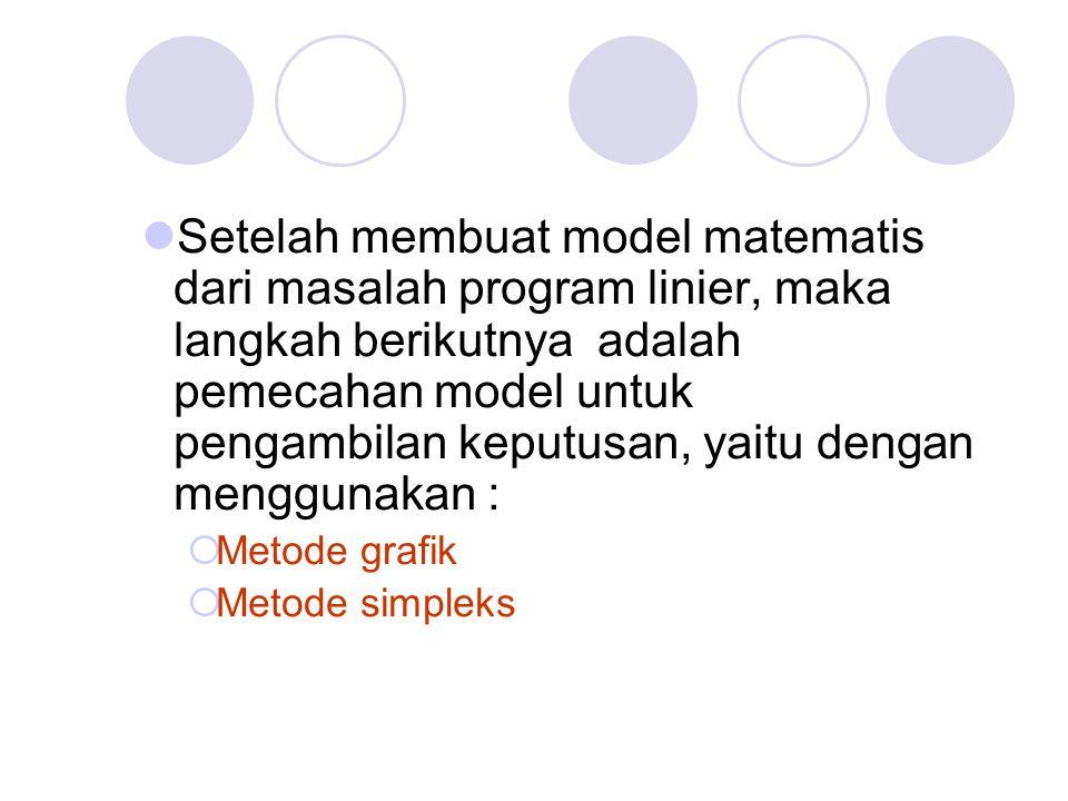 Setelah membuat model matematis dari masalah program linier, maka langkah berikutnya adalah pemecahan model untuk pengambilan keputusan, yaitu dengan