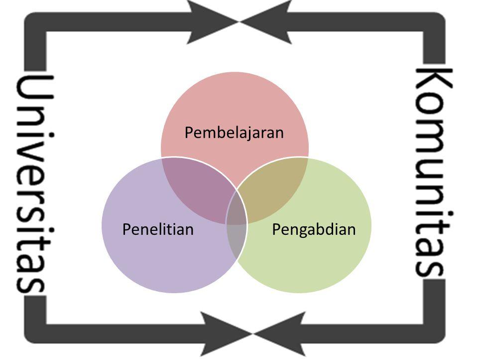 Pembelajaran PengabdianPenelitian