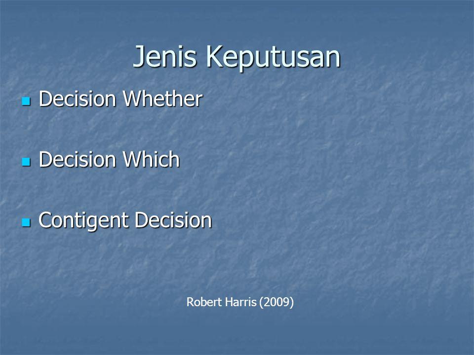 Jenis Keputusan Decision Whether Decision Whether Decision Which Decision Which Contigent Decision Contigent Decision Robert Harris (2009)
