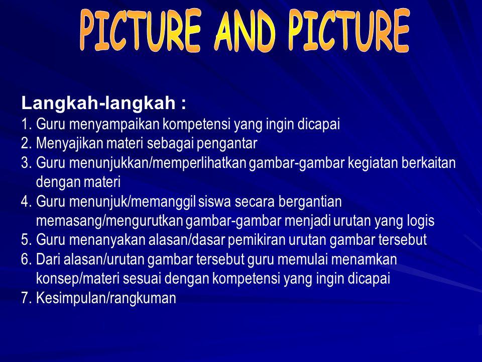 CONTOH DAPAT DARI KASUS/GAMBAR YANG RELEVAN DENGAN KD Langkah-langkah : 1.Guru mempersiapkan gambar-gambar sesuai dengan tujuan pembelajaran 2.Guru me