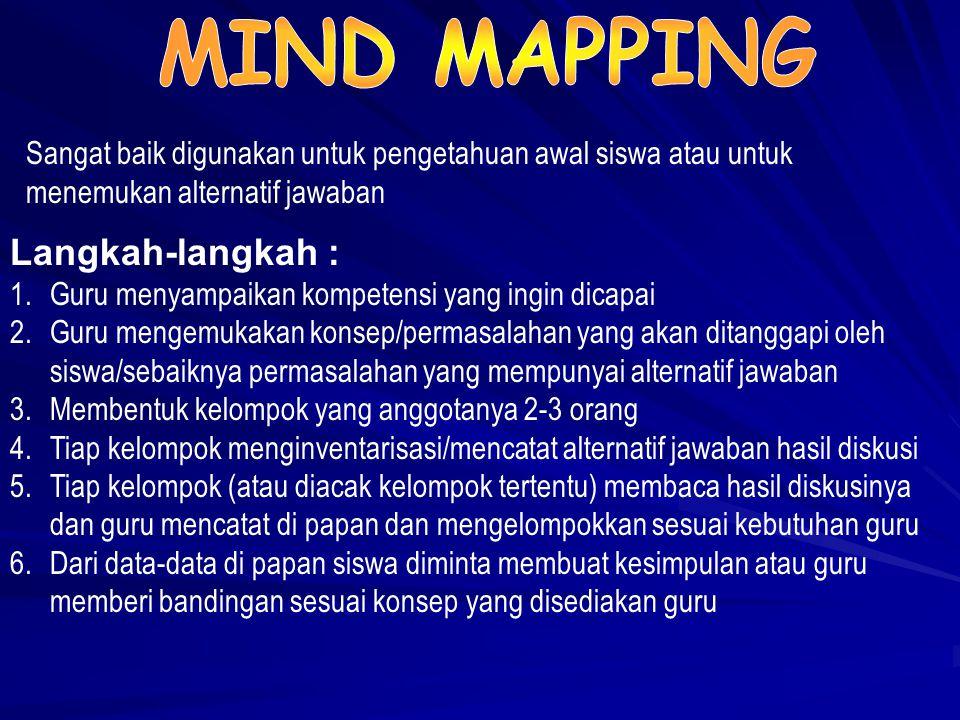 Langkah-langkah : 1.Menyampaikan tujuan pembelajaran yang ingin dicapai 2.Guru menyajikan materi sebagaimana biasa 3.Untuk mengetahui daya serap siswa