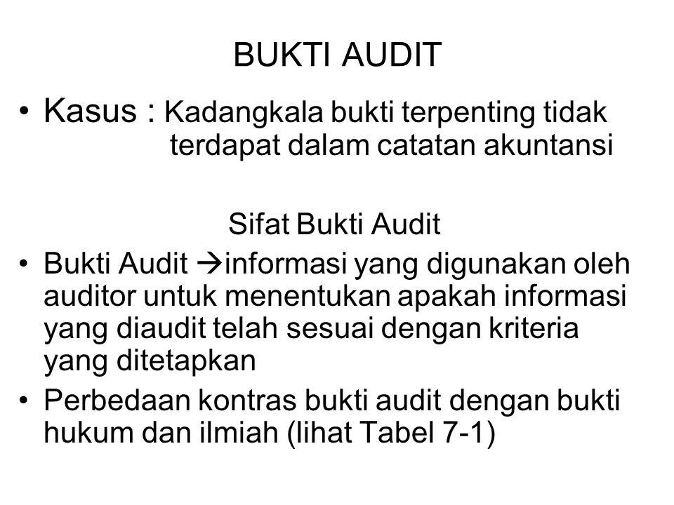 Berbagai Keputusan Bukti Audit Keputusan Bukti Audit  keputusan untuk menentukan jenis dan jumlah bukti audit 1.Prosedur audit apakah yang akan digunakan  Prosedur audit : rincian instruksi untuk pengumpulan jenis bukti audit yang diperoleh pada saat berlangsungnya proses audit 2.Ukuran sampel sebesar apakah yang akan dipilih untuk prosedur tertentu  Ukuran sampel bagi setiap prosedur berbeda antara satu penugasan dengan penugasan audit lainnya 3.Item manakah yang akan dipilih dari populasi  Berdasarkan ukuran sampel, ditentukan item dari populasi yang akan diuji 4.Kapankah berbagai prosedur itu akan dilakukan  Umumnya proses audit dilaksanakan setelah beberapa minggu atau beberapa bulan setelah berakhirnya suatu periode waktu  Dipengaruhi oleh kapan audit tersebut harus diselesaikan agar sesuai dengan kebutuhan klien