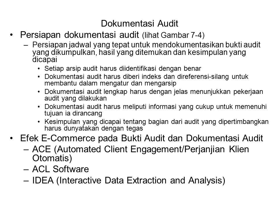 Dokumentasi Audit Persiapan dokumentasi audit (lihat Gambar 7-4) –Persiapan jadwal yang tepat untuk mendokumentasikan bukti audit yang dikumpulkan, ha