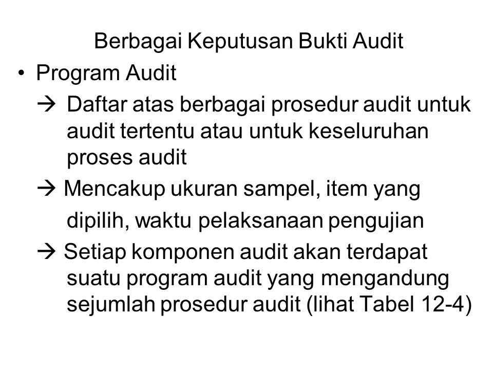 Berbagai Keputusan Bukti Audit Program Audit  Daftar atas berbagai prosedur audit untuk audit tertentu atau untuk keseluruhan proses audit  Mencakup