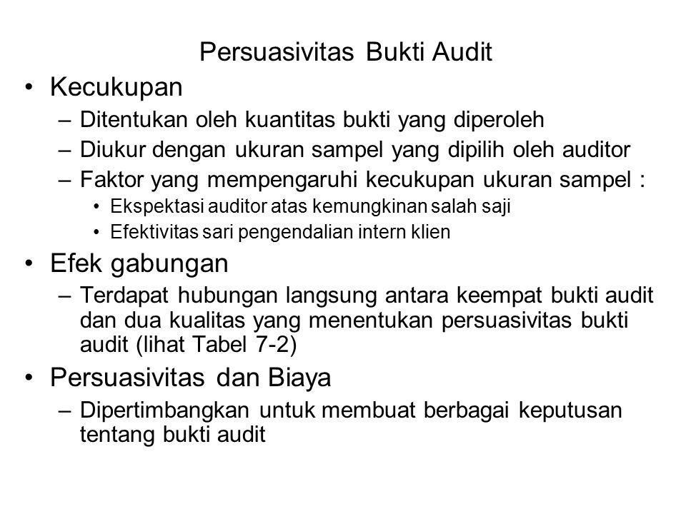 Jenis Bukti Audit  Untuk memutuskan prosedur audit yang akan digunakan dapat memilih dari ketujuh jenis bukti 1.Pengujian fisik (physical examination) –Inspeksi atau perhitungan yang dilakukan oleh auditor atas aktiva yang berwujud (tangible asset) –Pengujian fisik, yang secara langsung berarti verifikasi atas aktiva yang benar-benar ada (tujuan keberadaan), dianggap sebagai salah satu jenis bukti audit yang paling terpercaya dan berguna –Bukan merupakan bukti yang cukup untuk memverifikasi bahwa aktiva yang ada memang dimiliki oleh klien (tujuan hak dan kewajiban) –Auditor tidak memiliki kualifikasi untuk menimbang berbagai faktor kualitatif, seperti keusangan atau keaslian aktiva (tujuan nilai terealisasi) –Penilaian yang tepat bagi berbagai tujuan dalam penyajian laporan keuangan umumnya tidak dapat ditentukan oleh pengujian fisik (tujuan akurasi)