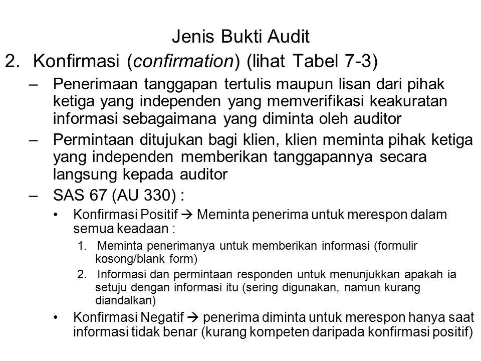 Jenis Bukti Audit 2. Konfirmasi (confirmation) (lihat Tabel 7-3) –Penerimaan tanggapan tertulis maupun lisan dari pihak ketiga yang independen yang me