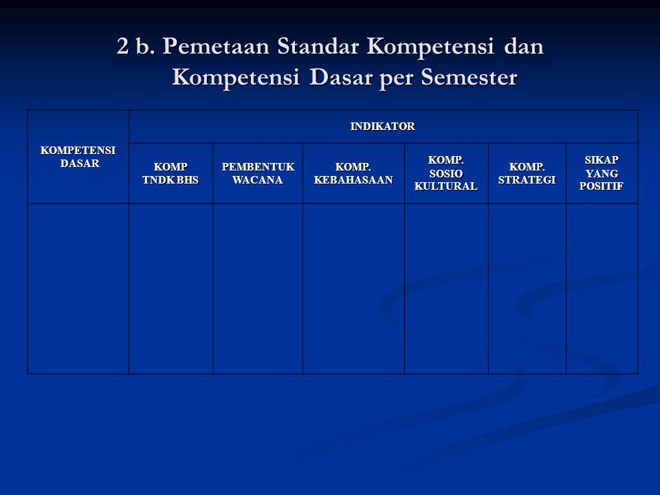 2 b. Pemetaan Standar Kompetensi dan Kompetensi Dasar per Semester KOMPETENSI DASAR INDIKATOR KOMP TNDK BHS PEMBENTUKWACANA KOMP. KEBAHASAAN SOSIOKULT