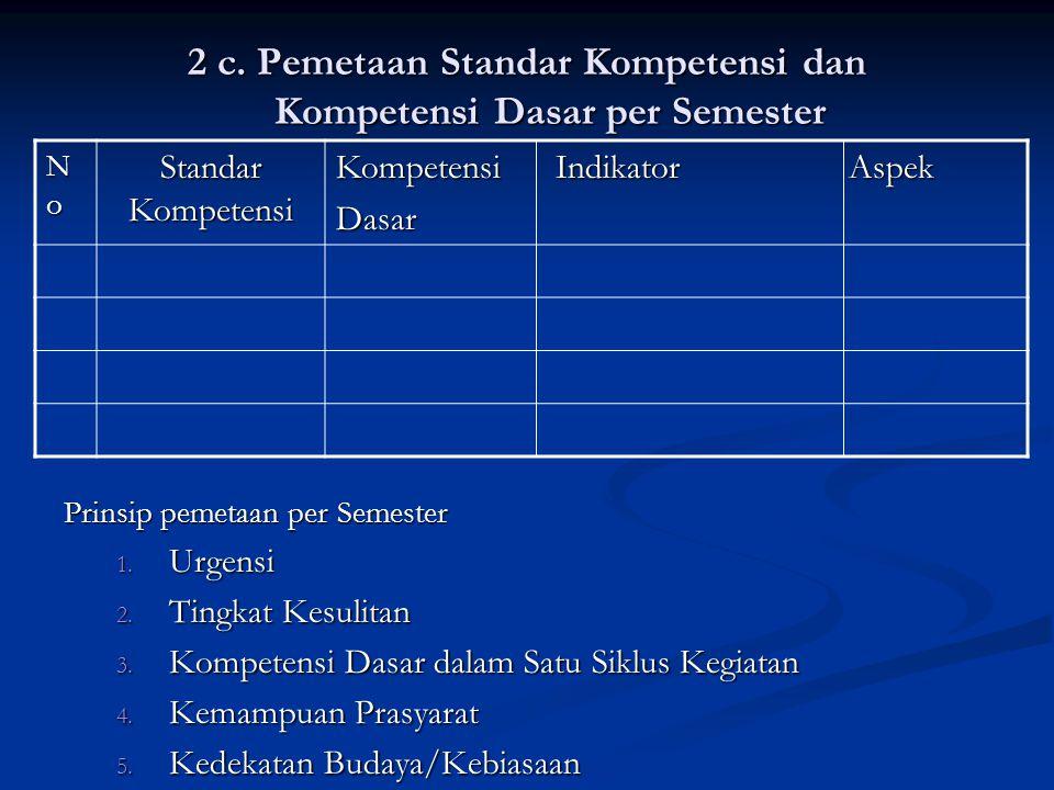 2 c.Pemetaan Standar Kompetensi dan Kompetensi Dasar per Semester Prinsip pemetaan per Semester 1.