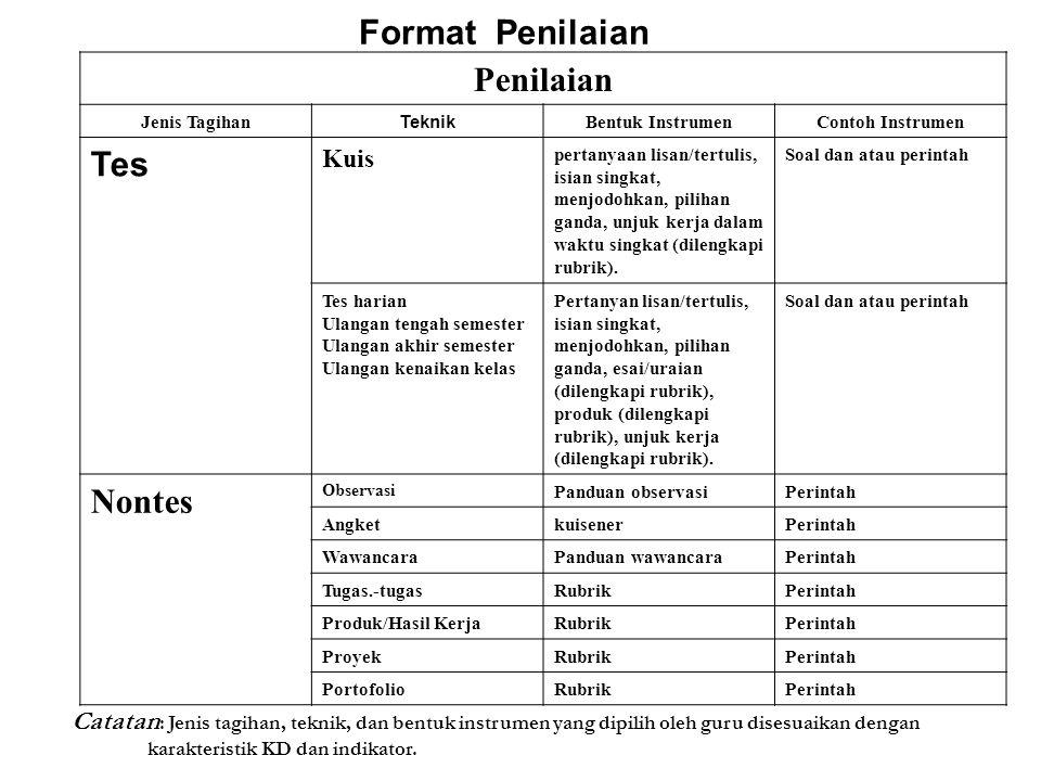 Format Penilaian Penilaian Jenis Tagihan Teknik Bentuk InstrumenContoh Instrumen Tes Kuis pertanyaan lisan/tertulis, isian singkat, menjodohkan, pilihan ganda, unjuk kerja dalam waktu singkat (dilengkapi rubrik).
