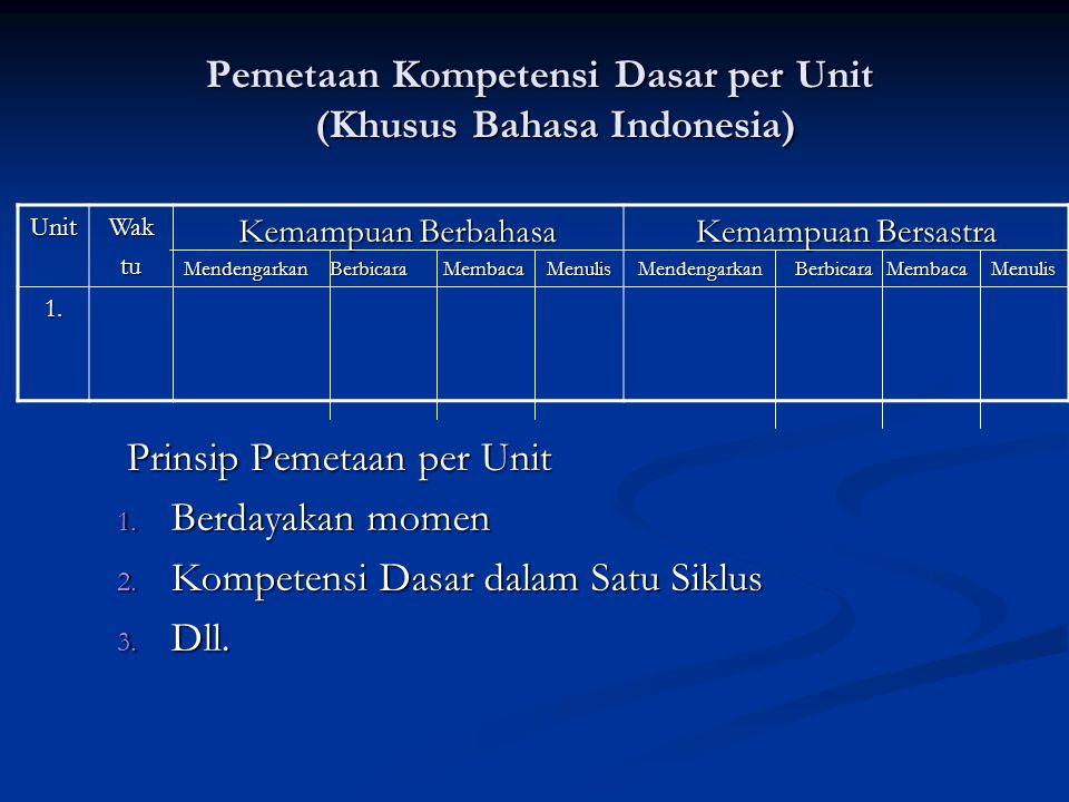 Pemetaan Kompetensi Dasar per Unit (Khusus Bahasa Indonesia) Pemetaan Kompetensi Dasar per Unit (Khusus Bahasa Indonesia) Prinsip Pemetaan per Unit 1.