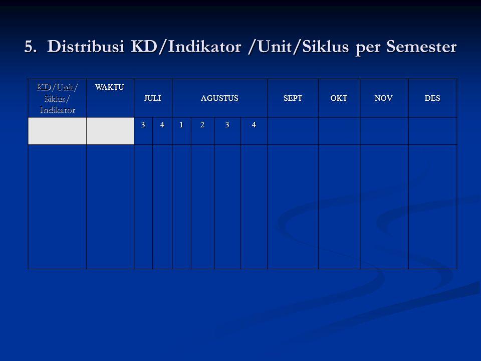 KD/Unit/Siklus/Indikator WAKTU WAKTU JULIAGUSTUSSEPTOKTNOVDES 341234 5.