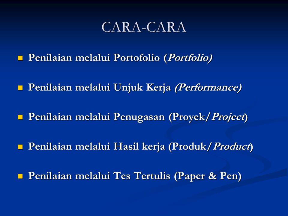 CARA-CARA Penilaian melalui Portofolio (Portfolio) Penilaian melalui Portofolio (Portfolio) Penilaian melalui Unjuk Kerja (Performance) Penilaian melalui Unjuk Kerja (Performance) Penilaian melalui Penugasan (Proyek/Project) Penilaian melalui Penugasan (Proyek/Project) Penilaian melalui Hasil kerja (Produk/Product) Penilaian melalui Hasil kerja (Produk/Product) Penilaian melalui Tes Tertulis (Paper & Pen) Penilaian melalui Tes Tertulis (Paper & Pen)