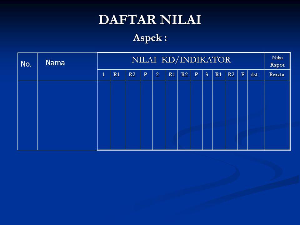 DAFTAR NILAI Aspek : NILAI KD/INDIKATOR Nilai Rapor 1 R1 R2 P 2 R1 R2 P 3 R1 R2 P dst 1 R1 R2 P 2 R1 R2 P 3 R1 R2 P dst Rerata Rerata No.