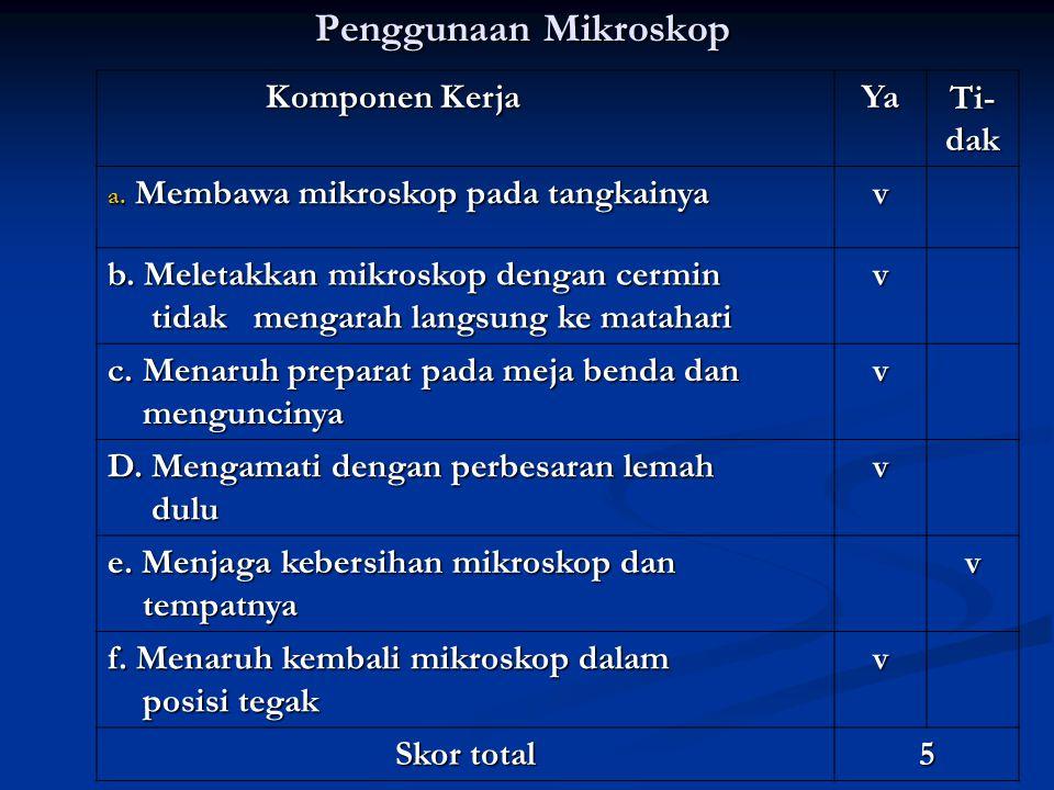 Penggunaan Mikroskop Komponen Kerja Komponen KerjaYaTi-dak a.