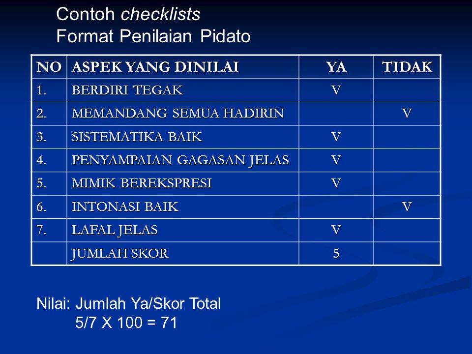 Contoh checklists Format Penilaian PidatoNO ASPEK YANG DINILAI YATIDAK 1.