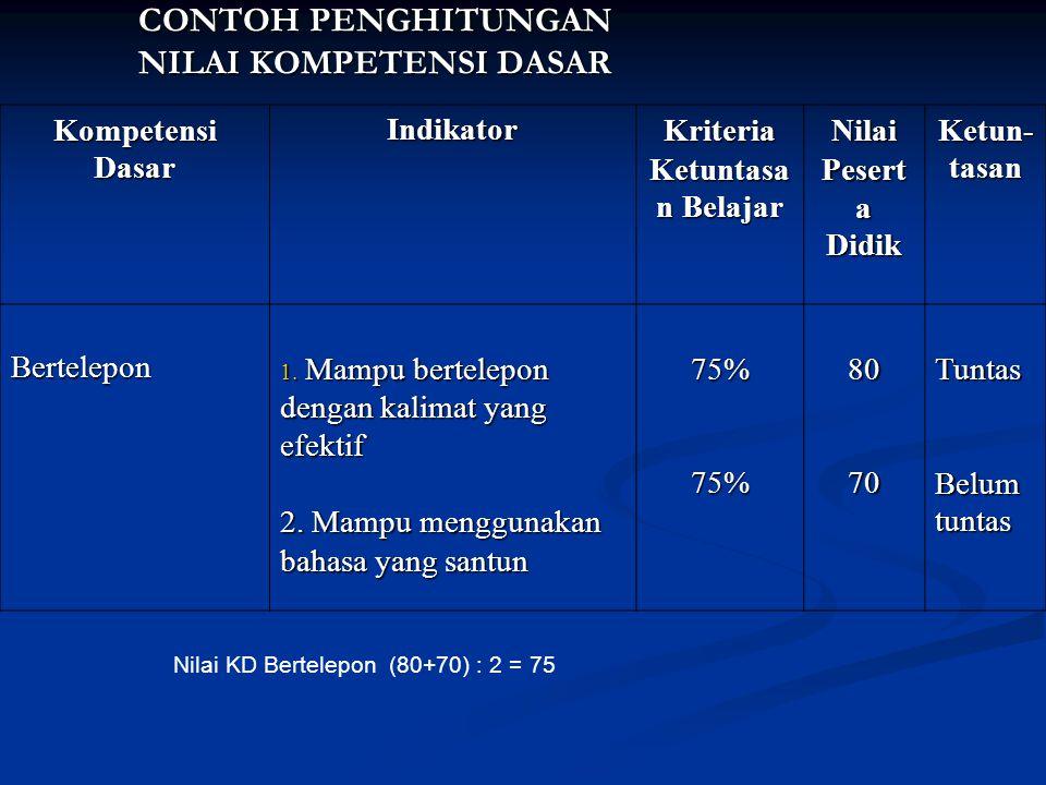 CONTOH PENGHITUNGAN NILAI KOMPETENSI DASAR Kompetensi Dasar Indikator Kriteria Ketuntasa n Belajar Nilai Pesert a Didik Ketun-tasan Bertelepon 1.