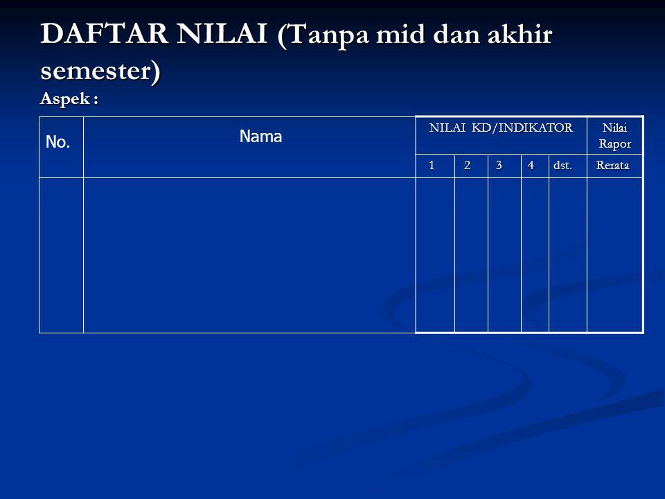 DAFTAR NILAI (Tanpa mid dan akhir semester) Aspek : NILAI KD/INDIKATOR Nilai Rapor 1 2 3 4 dst.