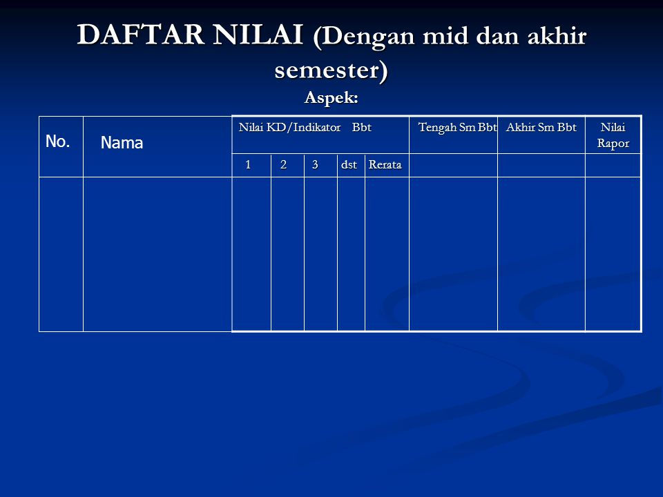 DAFTAR NILAI (Dengan mid dan akhir semester) Aspek: Nilai KD/Indikator Bbt Tengah Sm Bbt Akhir Sm Bbt Nilai Rapor 1 2 3 dst Rerata 1 2 3 dst Rerata No.