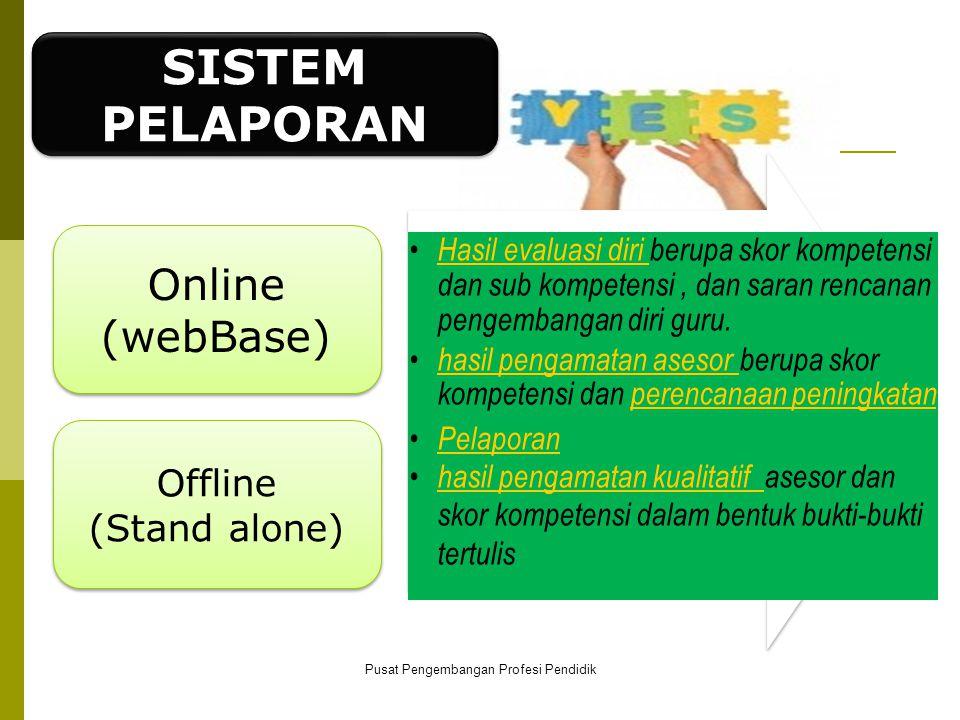 Pusat Pengembangan Profesi Pendidik SISTEM PELAPORAN Online (webBase) Online (webBase) Offline (Stand alone) Offline (Stand alone) Hasil evaluasi diri