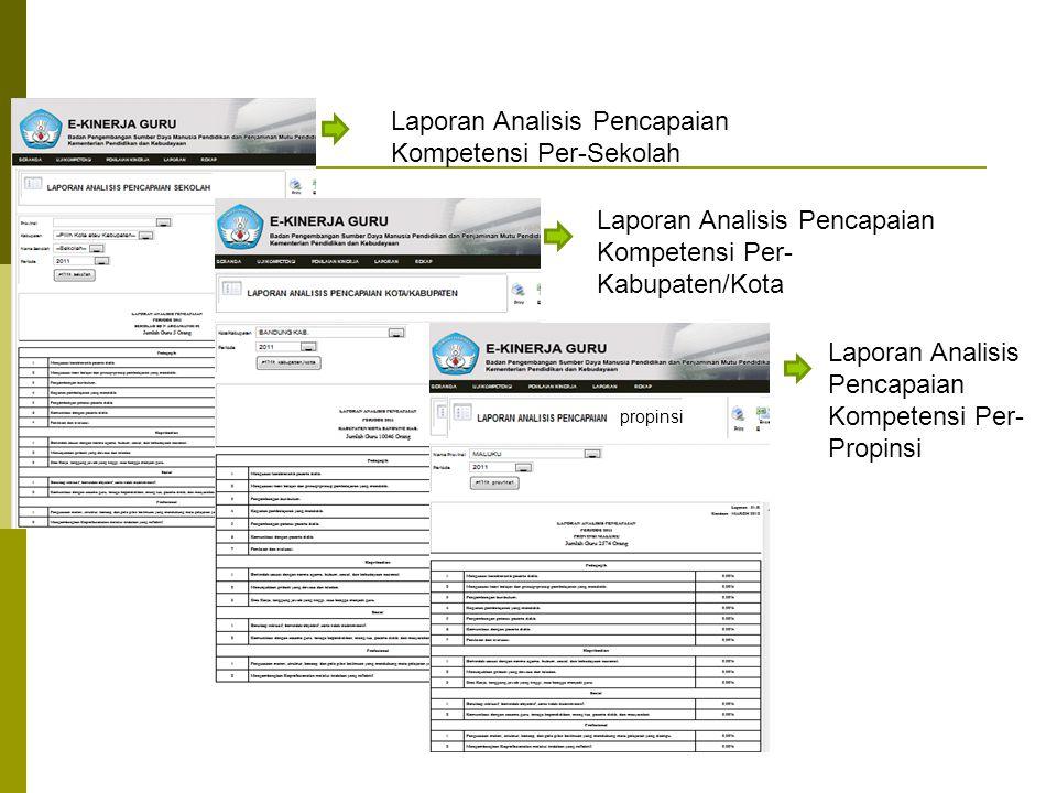 propinsi Laporan Analisis Pencapaian Kompetensi Per-Sekolah Laporan Analisis Pencapaian Kompetensi Per- Kabupaten/Kota Laporan Analisis Pencapaian Kom