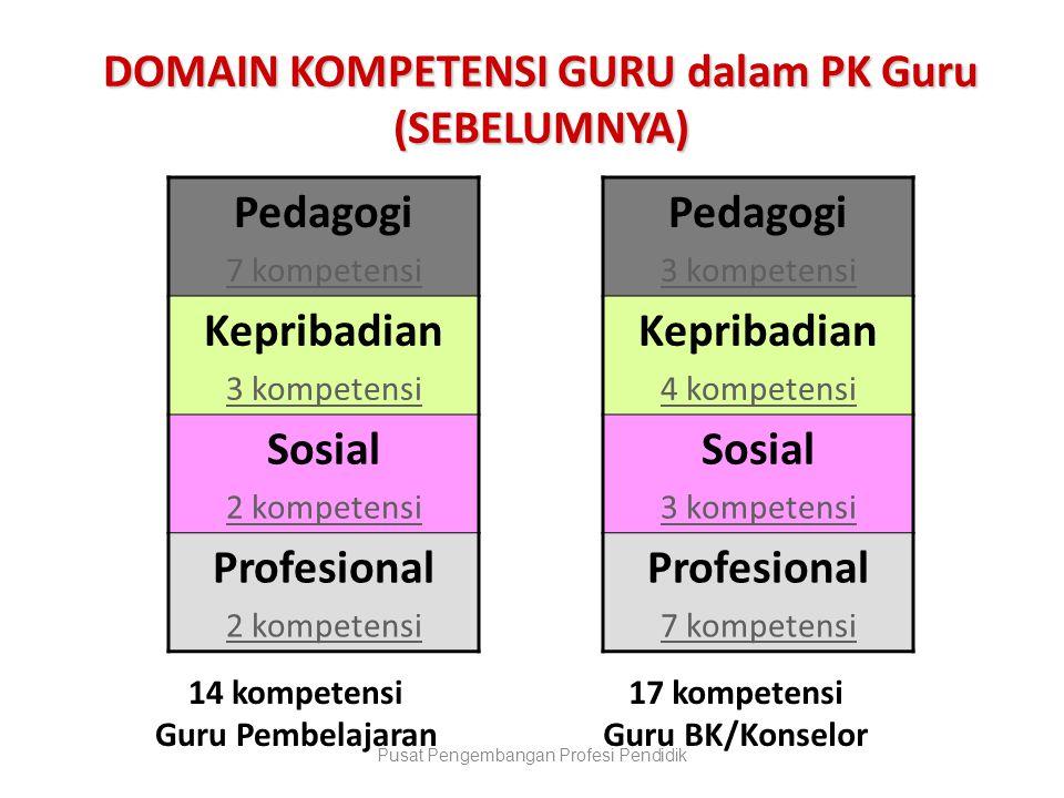 DOMAIN KOMPETENSI GURU dalam PK Guru (SEBELUMNYA) Pedagogi 7 kompetensi Kepribadian 3 kompetensi Sosial 2 kompetensi Profesional 2 kompetensi 14 kompe