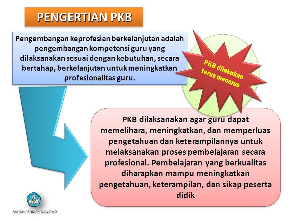 GURU PERTAMA (III/a, III/b) GURU MUDA (III/c, III/d) GURU MADYA (IV/a, IV/b, IV/c) GURU UTAMA (IV/d, IV/e) PROGRAM INDUKSI GURU S1/D-IV BERSERTIFIKAT PKB fokus pada peningkatan kompetensi guru PKB fokus pada peningkatan prestasi peserta didik dan pengelolaan sekolah PKB fokus pada pengembangan sekolah PKB fokus pada pengembangan profesi Tahap Pengembangan Karir Guru BADAN PSDMPK DAN PMP