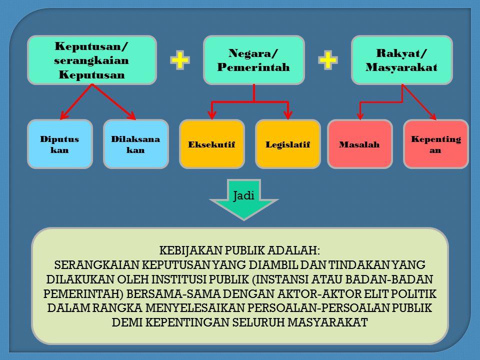 Keputusan/ serangkaian Keputusan Negara/ Pemerintah Rakyat/ Masyarakat KEBIJAKAN PUBLIK ADALAH: SERANGKAIAN KEPUTUSAN YANG DIAMBIL DAN TINDAKAN YANG DILAKUKAN OLEH INSTITUSI PUBLIK (INSTANSI ATAU BADAN-BADAN PEMERINTAH) BERSAMA-SAMA DENGAN AKTOR-AKTOR ELIT POLITIK DALAM RANGKA MENYELESAIKAN PERSOALAN-PERSOALAN PUBLIK DEMI KEPENTINGAN SELURUH MASYARAKAT Diputus kan Dilaksana kan EksekutifLegislatifMasalah Kepenting an Jadi
