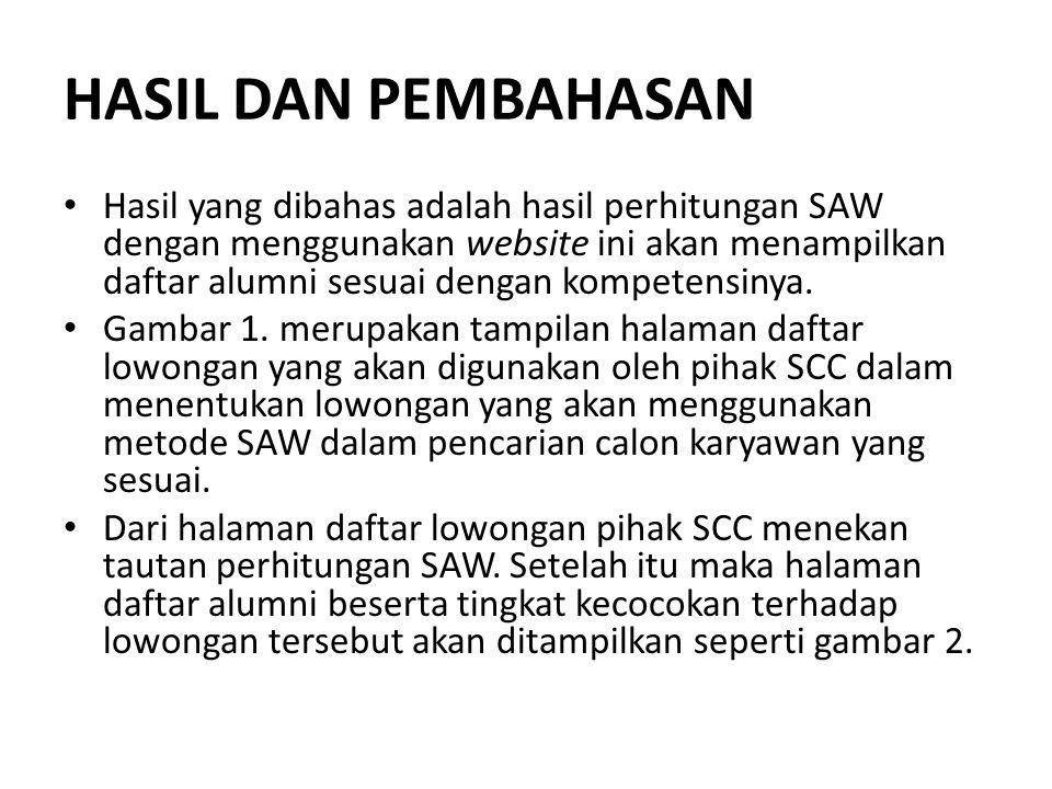 HASIL DAN PEMBAHASAN Hasil yang dibahas adalah hasil perhitungan SAW dengan menggunakan website ini akan menampilkan daftar alumni sesuai dengan kompe