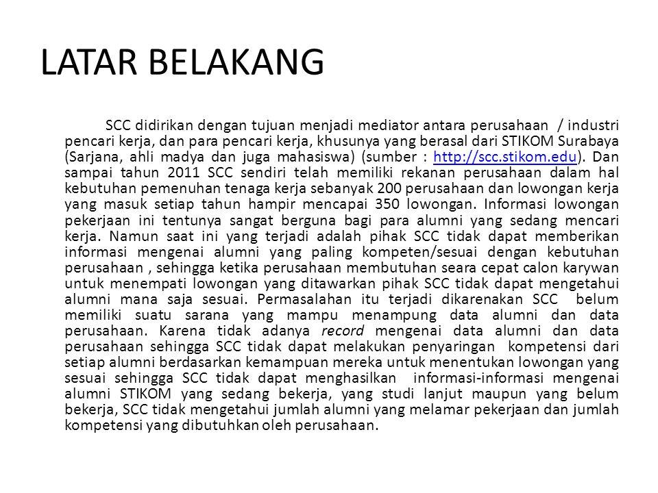 LATAR BELAKANG SCC didirikan dengan tujuan menjadi mediator antara perusahaan / industri pencari kerja, dan para pencari kerja, khusunya yang berasal