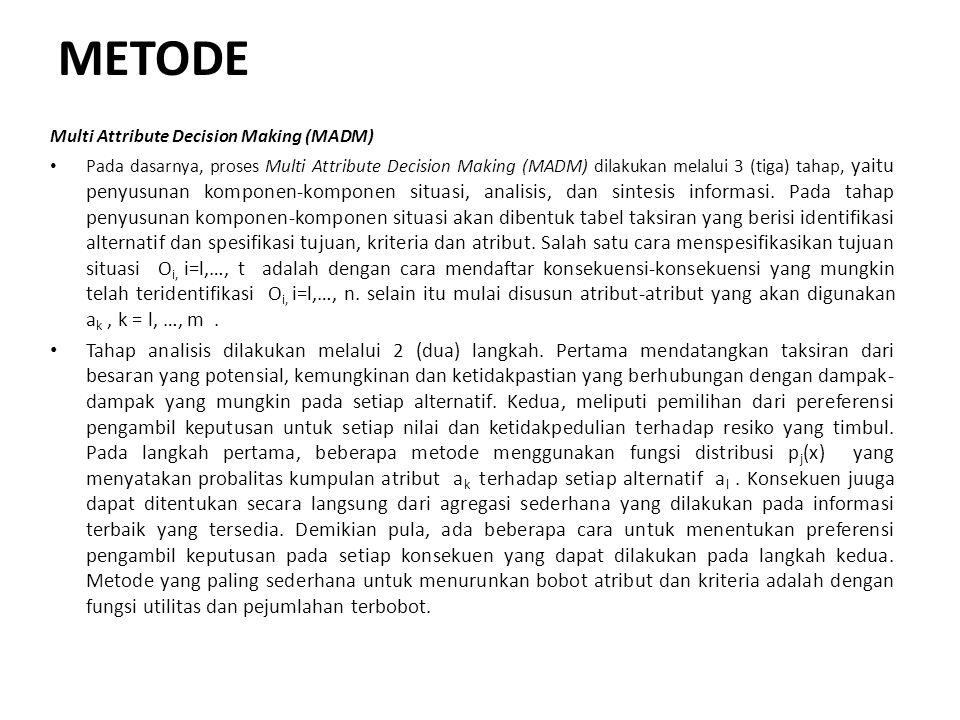 METODE Multi Attribute Decision Making (MADM) Pada dasarnya, proses Multi Attribute Decision Making (MADM) dilakukan melalui 3 (tiga) tahap, yaitu pen