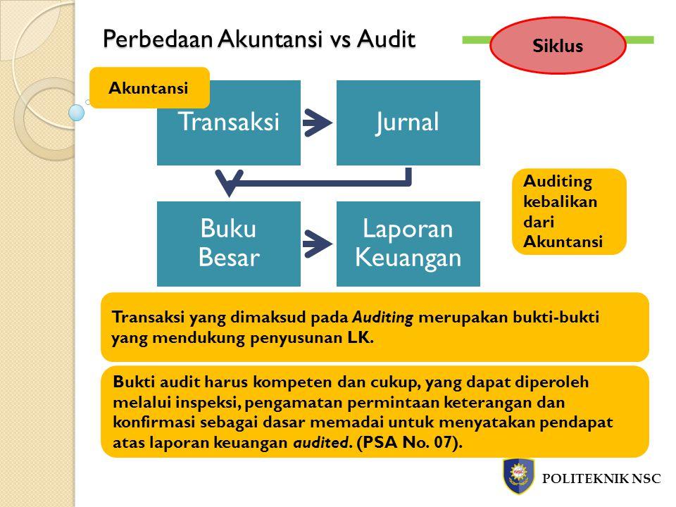 Perbedaan Akuntansi vs Audit POLITEKNIK NSC Laporan & Pedoman -Laporan Keuangan yaitu Neraca, Laporan Laba Rugi Komprehensif, Laporan Perubahan Ekuitas, Laporan Arus Kas dan Catatan atas Laporan Keuangan -Standar Akuntansi Keuangan (SAK) Akuntansi - Opini atas penyajian Laporan Keuangan yang telah diperiksa.