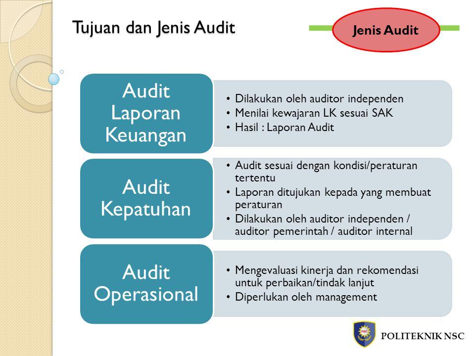 Tujuan dan Jenis Audit POLITEKNIK NSC Jenis Audit Dilakukan oleh auditor independen Menilai kewajaran LK sesuai SAK Hasil : Laporan Audit Audit Lapora