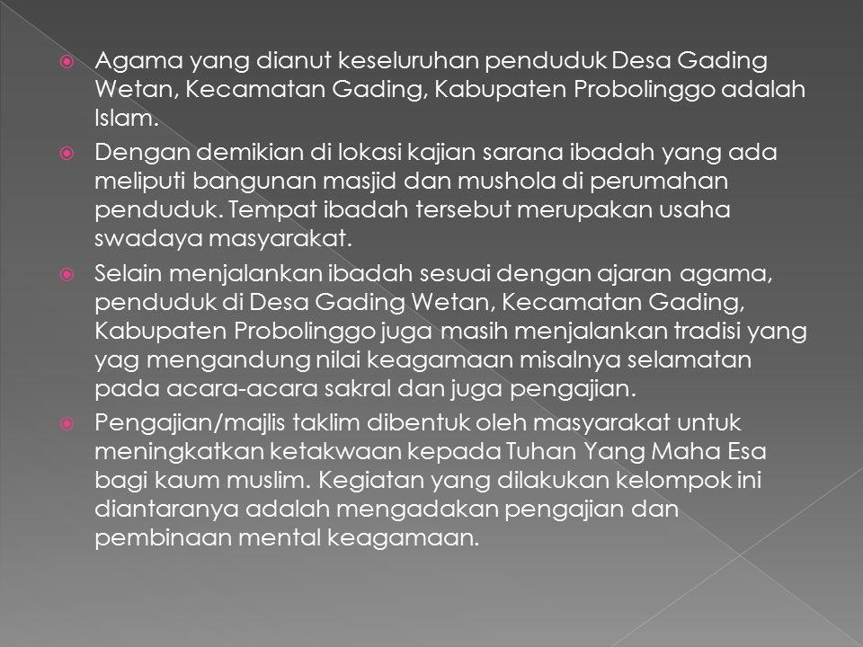  Agama yang dianut keseluruhan penduduk Desa Gading Wetan, Kecamatan Gading, Kabupaten Probolinggo adalah Islam.  Dengan demikian di lokasi kajian s