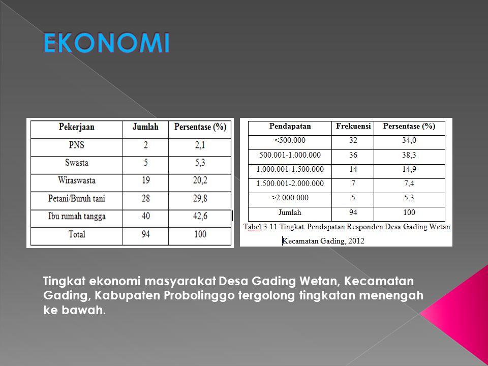Tingkat ekonomi masyarakat Desa Gading Wetan, Kecamatan Gading, Kabupaten Probolinggo tergolong tingkatan menengah ke bawah.