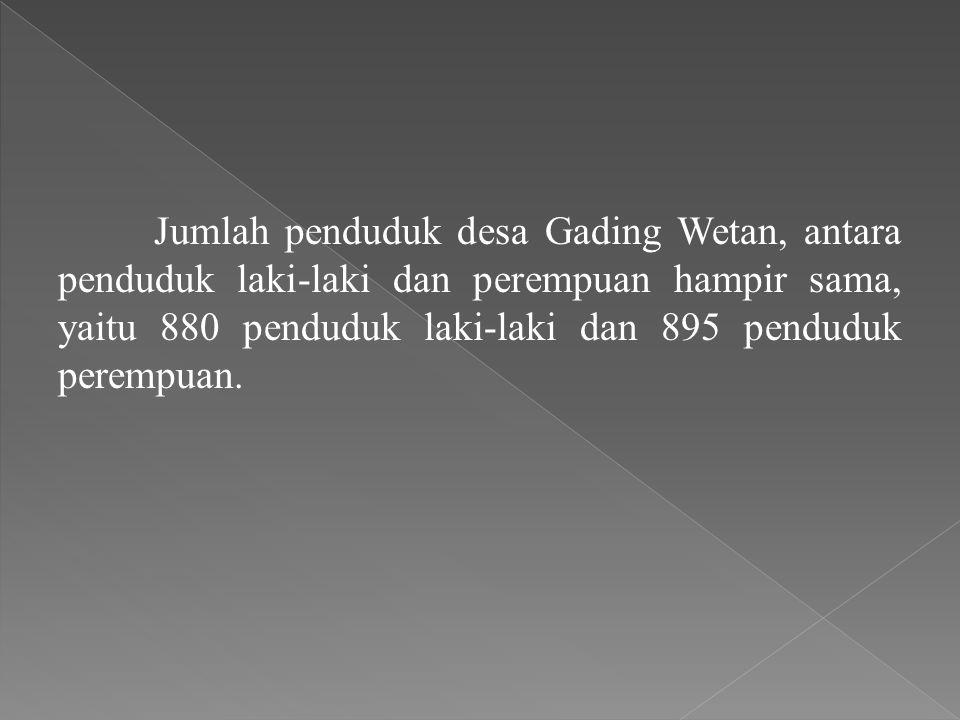 Jumlah penduduk desa Gading Wetan, antara penduduk laki-laki dan perempuan hampir sama, yaitu 880 penduduk laki-laki dan 895 penduduk perempuan.