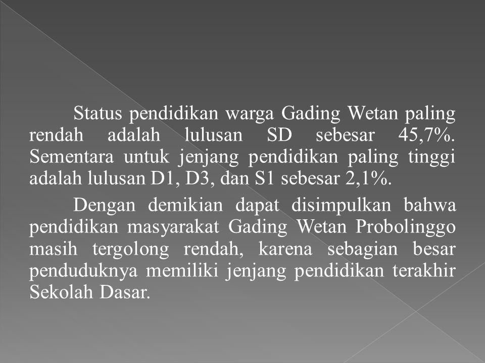 Status pendidikan warga Gading Wetan paling rendah adalah lulusan SD sebesar 45,7%. Sementara untuk jenjang pendidikan paling tinggi adalah lulusan D1