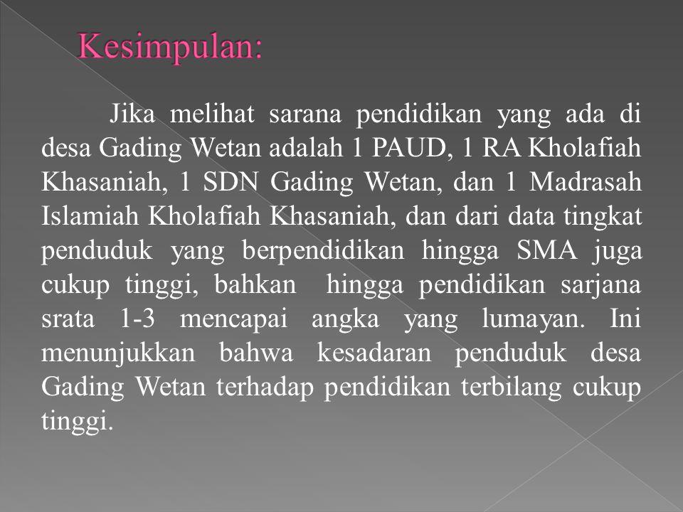 Jika melihat sarana pendidikan yang ada di desa Gading Wetan adalah 1 PAUD, 1 RA Kholafiah Khasaniah, 1 SDN Gading Wetan, dan 1 Madrasah Islamiah Khol