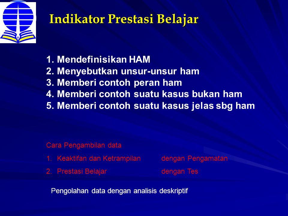 Indikator Prestasi Belajar 1.Mendefinisikan HAM 2.Menyebutkan unsur-unsur ham 3.Memberi contoh peran ham 4.Memberi contoh suatu kasus bukan ham 5.Memb