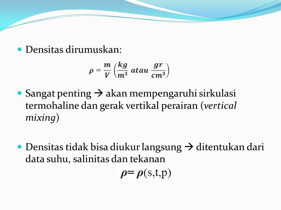Densitas dirumuskan: Sangat penting  akan mempengaruhi sirkulasi termohaline dan gerak vertikal perairan (vertical mixing) Densitas tidak bisa diukur