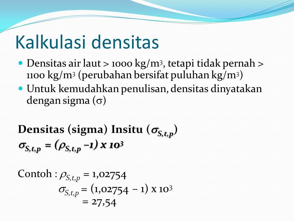 Kalkulasi densitas Densitas air laut > 1000 kg/m 3, tetapi tidak pernah > 1100 kg/m 3 (perubahan bersifat puluhan kg/m 3 ) Untuk kemudahkan penulisan,
